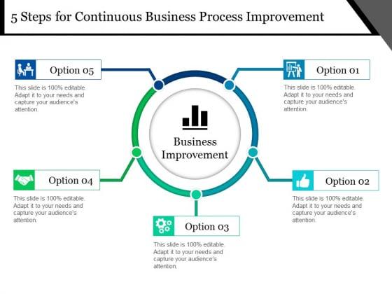 5 Steps For Continuous Business Process Improvement Ppt PowerPoint Presentation Slides Format Ideas