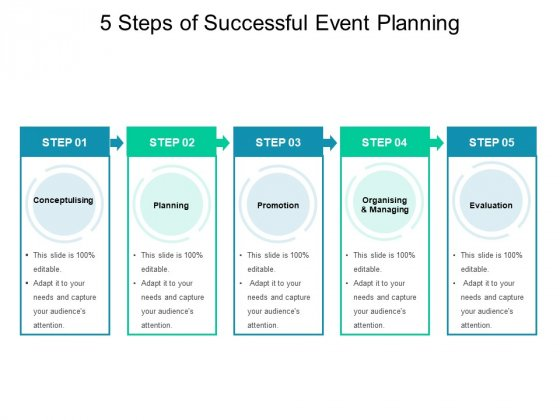 5 Steps Of Successful Event Planning Ppt PowerPoint Presentation Outline Aids
