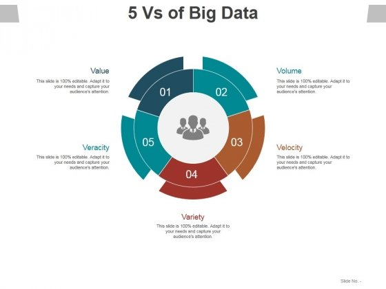 5 Vs Of Big Data Ppt PowerPoint Presentation Layouts Ideas