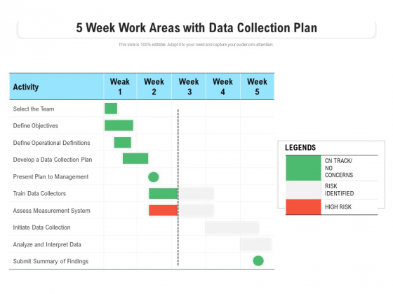 5 Week Work Areas With Data Collection Plan Ppt PowerPoint Presentation File Design Templates PDF