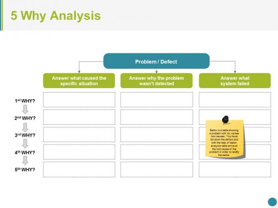 5 Why Analysis Ppt PowerPoint Presentation File Visuals