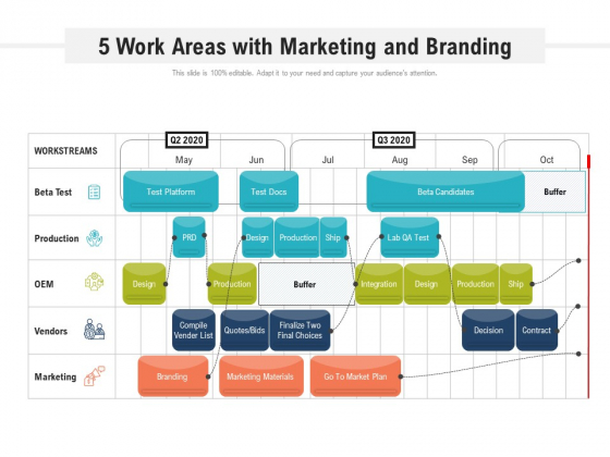 5 Work Areas With Marketing And Branding Ppt PowerPoint Presentation Icon Files PDF