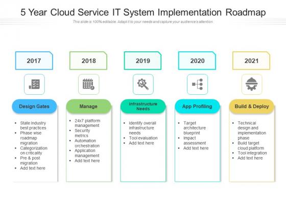 5 Year Cloud Service IT System Implementation Roadmap Slides