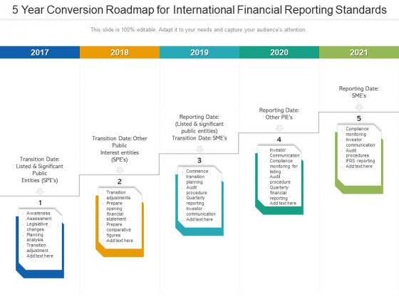 5 Year Conversion Roadmap For International Financial Reporting Standards Formats
