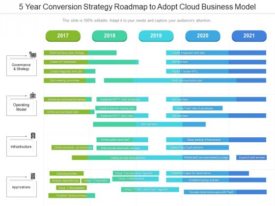 5 Year Conversion Strategy Roadmap To Adopt Cloud Business Model Demonstration