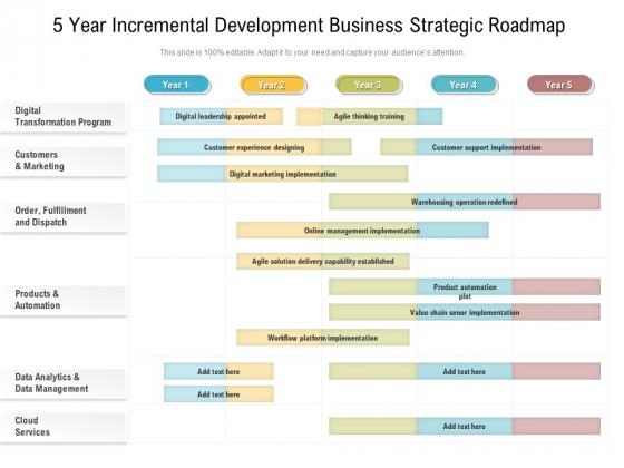 5_Year_Incremental_Development_Business_Strategic_Roadmap_Themes_Slide_1