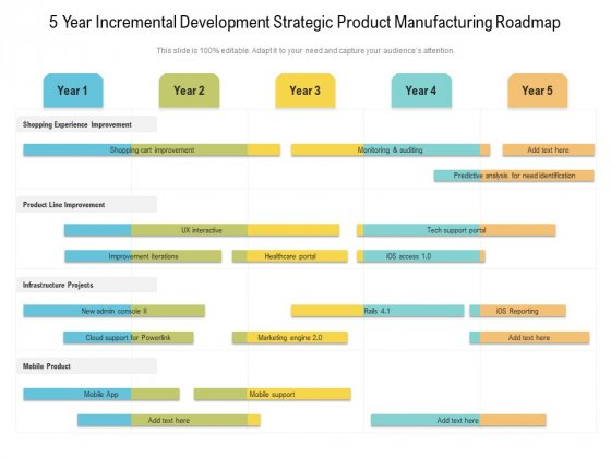 5_Year_Incremental_Development_Strategic_Product_Manufacturing_Roadmap_Graphics_Slide_1