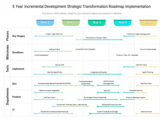 5_Year_Incremental_Development_Strategic_Transformation_Roadmap_Implementation_Diagrams_Slide_1
