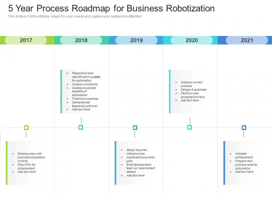 5 Year Process Roadmap For Business Robotization Template