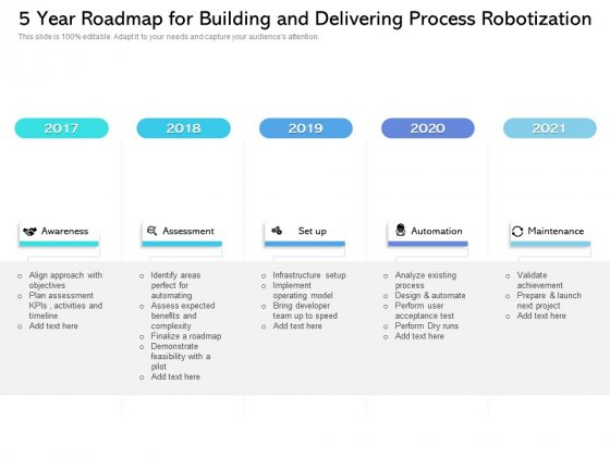 5 Year Roadmap For Building And Delivering Process Robotization Brochure