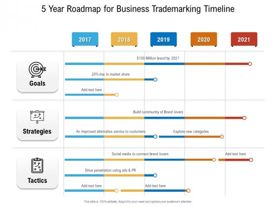 5 Year Roadmap For Business Trademarking Timeline Information