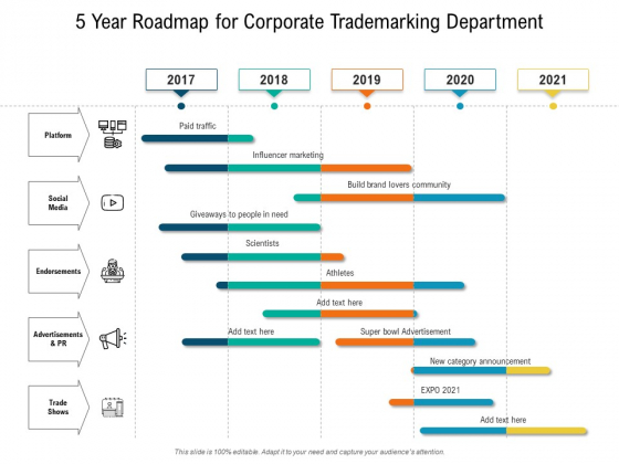 5 Year Roadmap For Corporate Trademarking Department Infographics