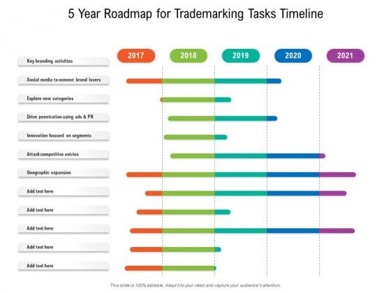 5 Year Roadmap For Trademarking Tasks Timeline Infographics