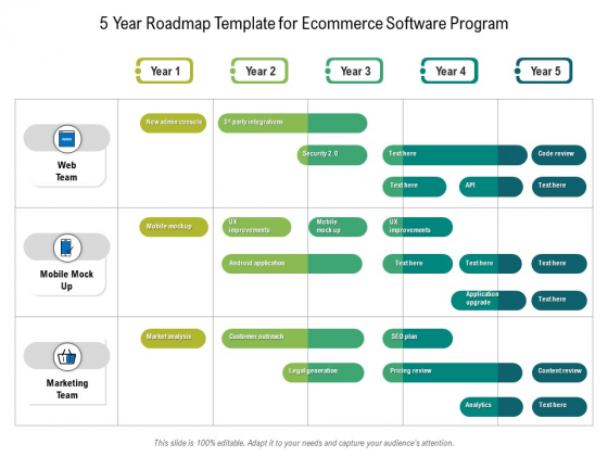 5 Year Roadmap Template For Ecommerce Software Program Introduction