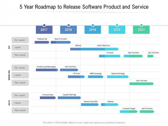 5 Year Roadmap To Release Software Product And Service Summary