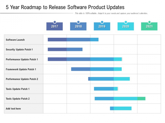 5 Year Roadmap To Release Software Product Updates Inspiration
