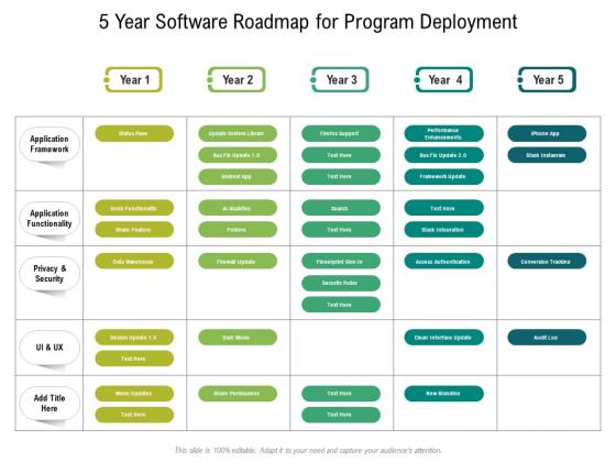 5 Year Software Roadmap For Program Deployment Sample