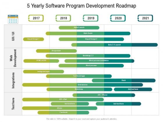 5 Yearly Software Program Development Roadmap Topics