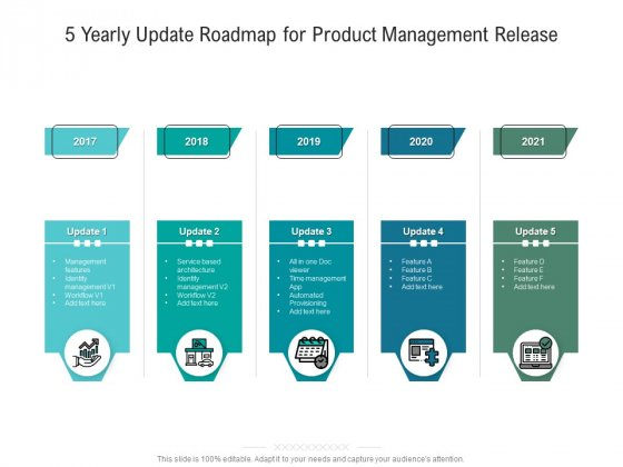 5 Yearly Update Roadmap For Product Management Release Designs
