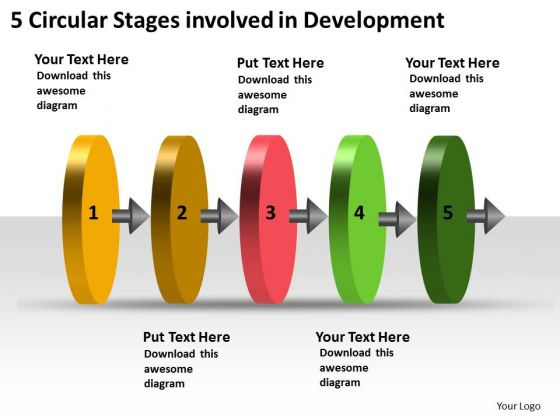 5 Circular Stages Involved Development Flow Chart Making PowerPoint Templates