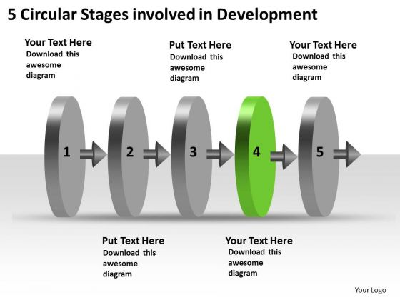 5 Circular Stages Involved Development What Is Flow Charts PowerPoint Templates