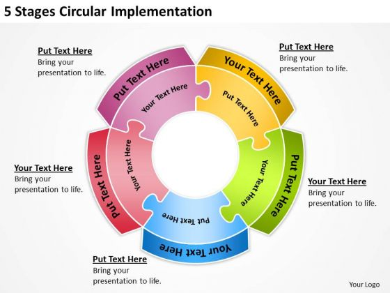 5 Stages Circular Implementation Business Plan PowerPoint Slides