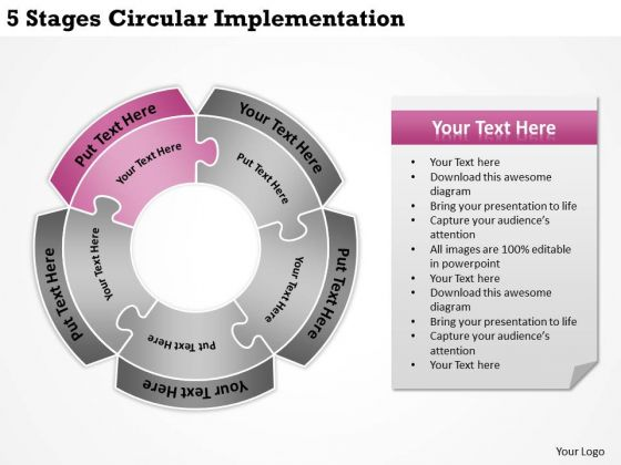 5 Stages Circular Implementation How Business Plan PowerPoint Slides