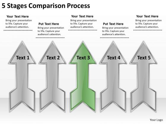 5 stages comparison process great business plan examples powerpoint