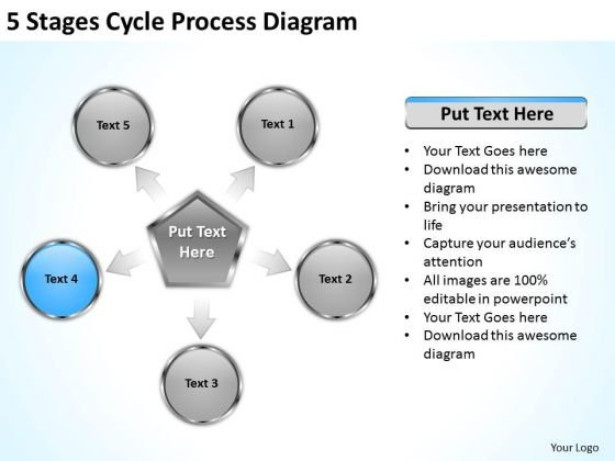 5 Stages Cycle Process Diagram Ppt Business Plan Steps PowerPoint Templates