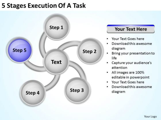 5 Stages Execution Of How To Do Business Plan PowerPoint Slides