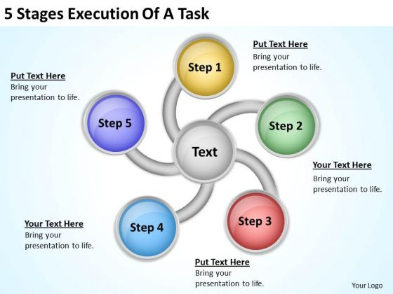 5 Stages Execution Of Sample Business Plan Outline Powerpoint