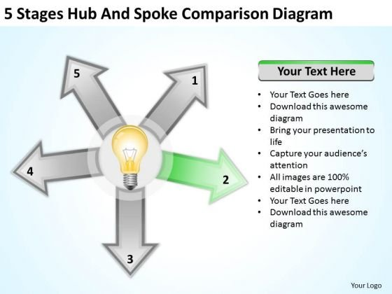 5 Stages Hub And Spoke Comparison Diagram Writing Business Plan PowerPoint Slides