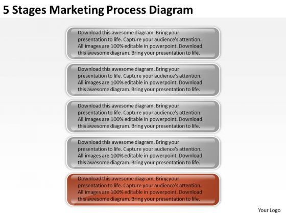 5 Stages Marketing Process Diagram Need Business Plan PowerPoint Templates