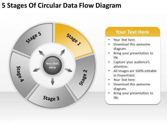 5 Stages Of Circular Data Flow Diagram Constructing Business Plan PowerPoint Slides