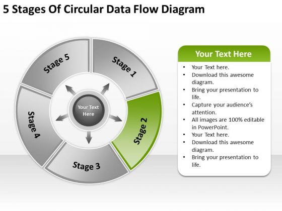 5 Stages Of Circular Data Flow Diagram Ppt Business Plan PowerPoint Templates