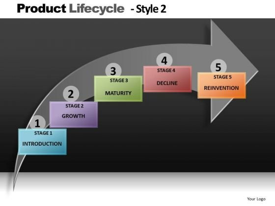 5 stages project timelines powerpoint slides editable and editable