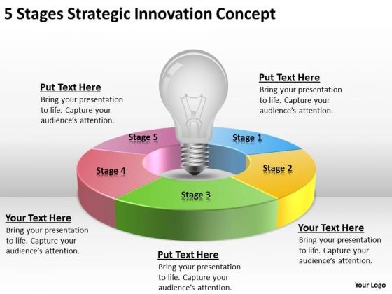 5 Stages Strategic Innovation Concept Basic Business Plans PowerPoint Templates