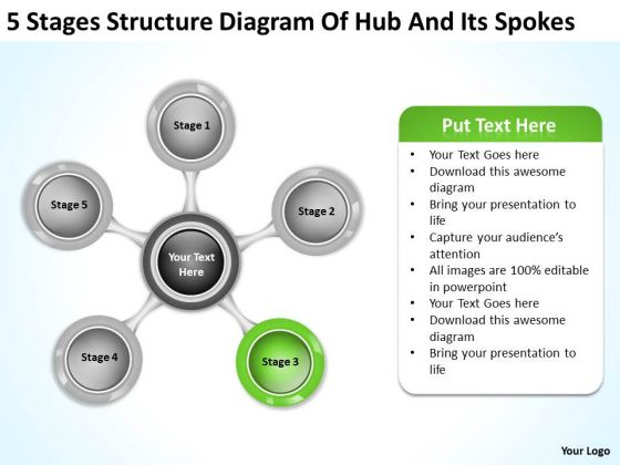5 Stages Structure Diagram Of Hub And Its Spokes Online Business Plans PowerPoint Slides