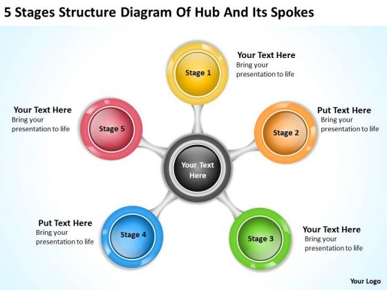5 Stages Structure Diagram Of Hub And Its Spokes Retail Business Plan PowerPoint Templates