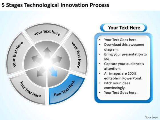 5 Stages Technological Innovation Process Sample Non Profit Business Plan PowerPoint Slides