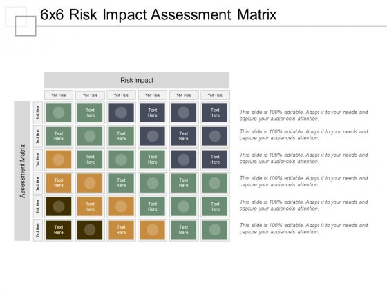 6X6 Risk Impact Assessment Matrix Ppt PowerPoint Presentation Model Demonstration