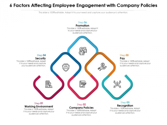 6 Factors Affecting Employee Engagement With Company Policies Ppt PowerPoint Presentation Gallery Graphics Template PDF