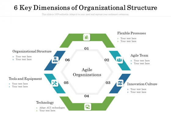 6 Key Dimensions Of Organizational Structure Ppt PowerPoint Presentation File Themes PDF