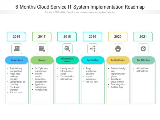 6 Months Cloud Service IT System Implementation Roadmap Template
