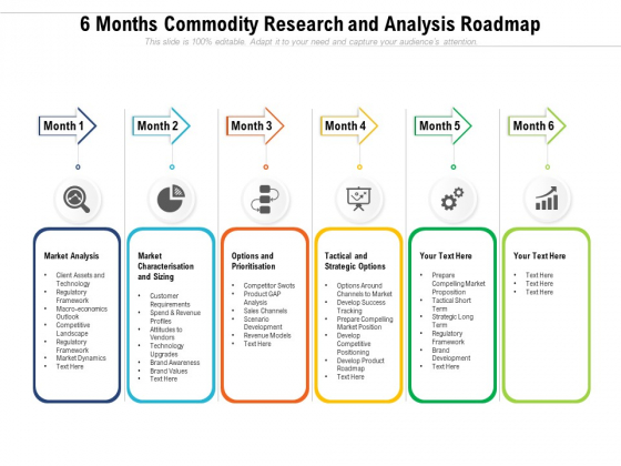 6_Months_Commodity_Research_And_Analysis_Roadmap_Themes_Slide_1