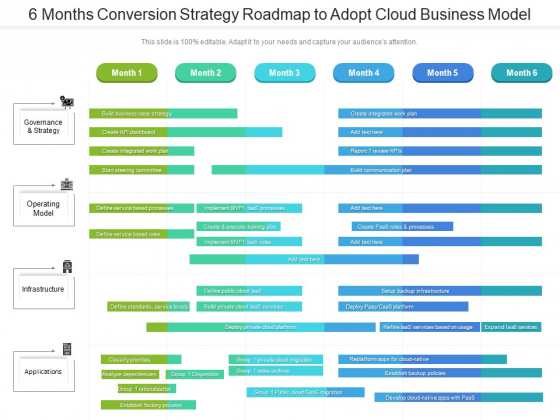 6 Months Conversion Strategy Roadmap To Adopt Cloud Business Model Brochure