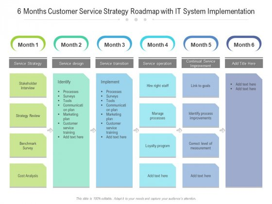 6 Months Customer Service Strategy Roadmap With IT System Implementation Template