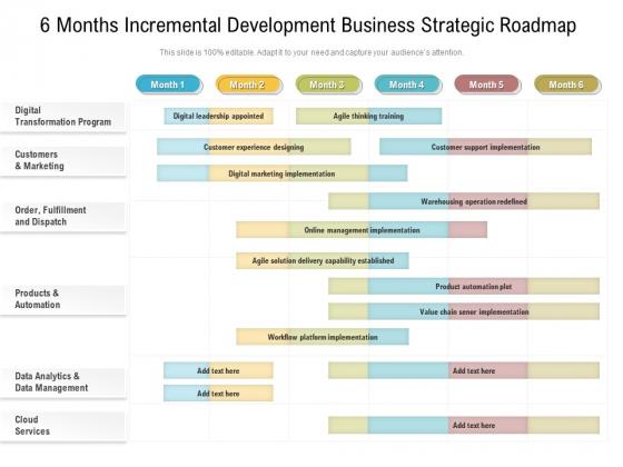 6_Months_Incremental_Development_Business_Strategic_Roadmap_Rules_Slide_1