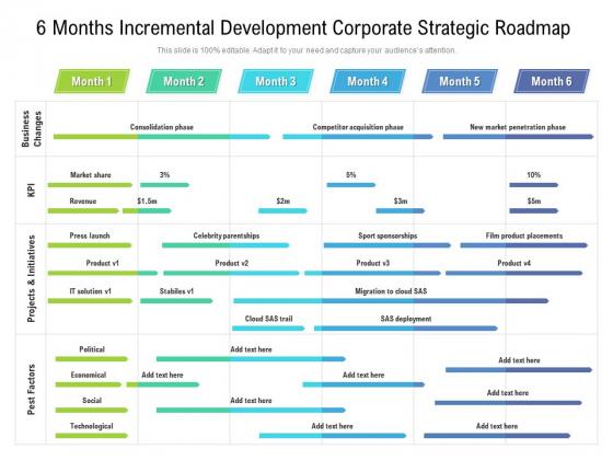 6_Months_Incremental_Development_Corporate_Strategic_Roadmap_Summary_Slide_1