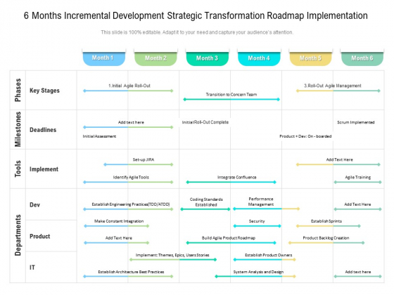 6_Months_Incremental_Development_Strategic_Transformation_Roadmap_Implementation_Guidelines_Slide_1